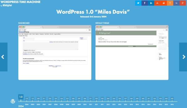 Website 93 digital met de historie van WordPress