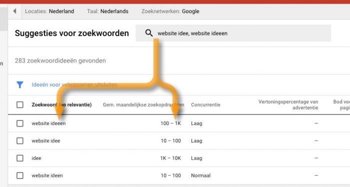 suggesties voor zoekwoorden Google Adwords.